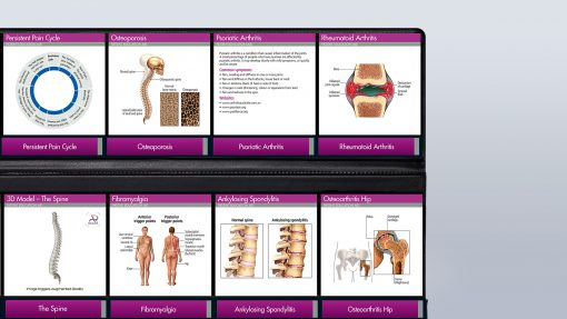 Pain Specialist's Resources